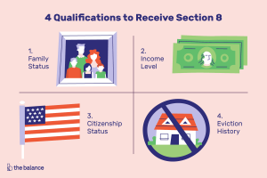 Section 8 Application Requirements